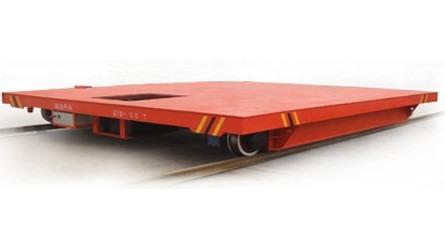 szynowa platforma transportowa